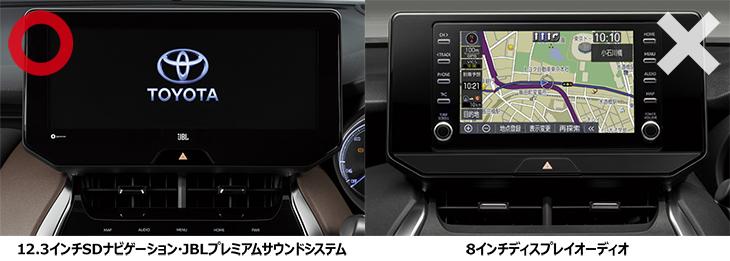 ディスプレイ オーディオ ハリアー えっ、そうなの?トヨタ新型RAV4が2020年8月7日に一部改良へ。遂にパノラミックビューモニター採用で補助ミラー廃除、更にディスプレイオーディオも標準装備へ